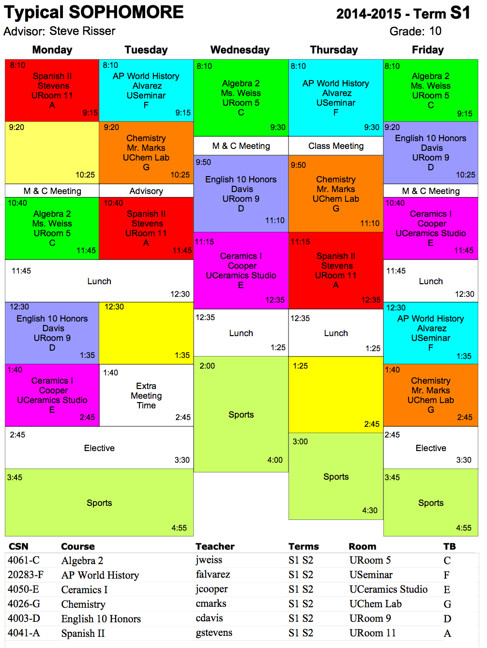 Typical Schedule Hs Ojai Valley School Private