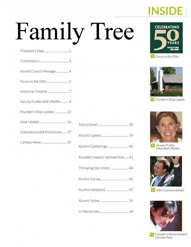 FamilyTree 2014.3